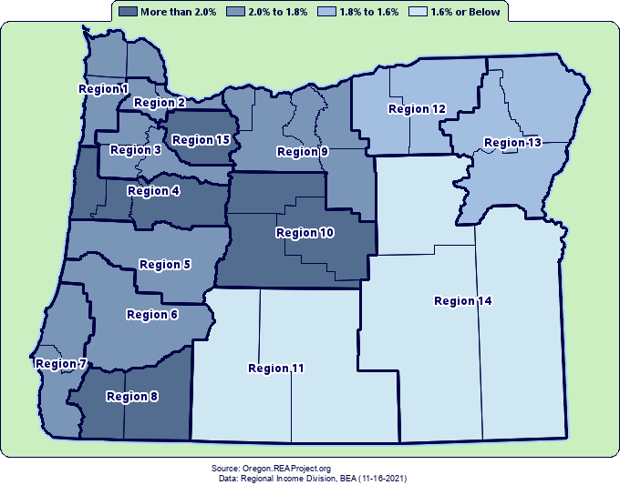 Real* Per Capita Personal Income Growth by
