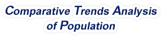Oregon - Comparative Trends Analysis of Population, 1969-2016