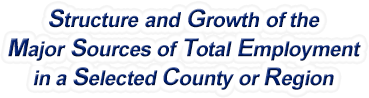 Oregon Structure & Growth of the Major Sources of Total Employment in a Selected County or Region